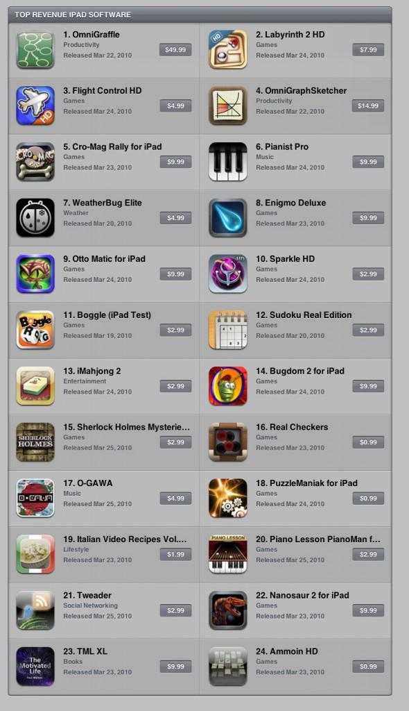 iPad-Appstore-590x1024