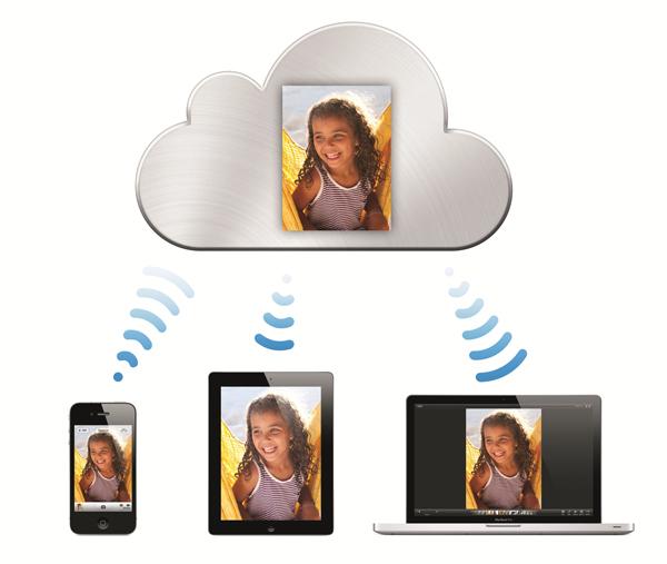 Uniendo iPad y Ordenador (2-6): Notas