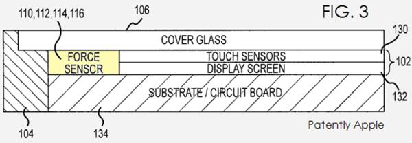 Sensores de presión en las pantallas
